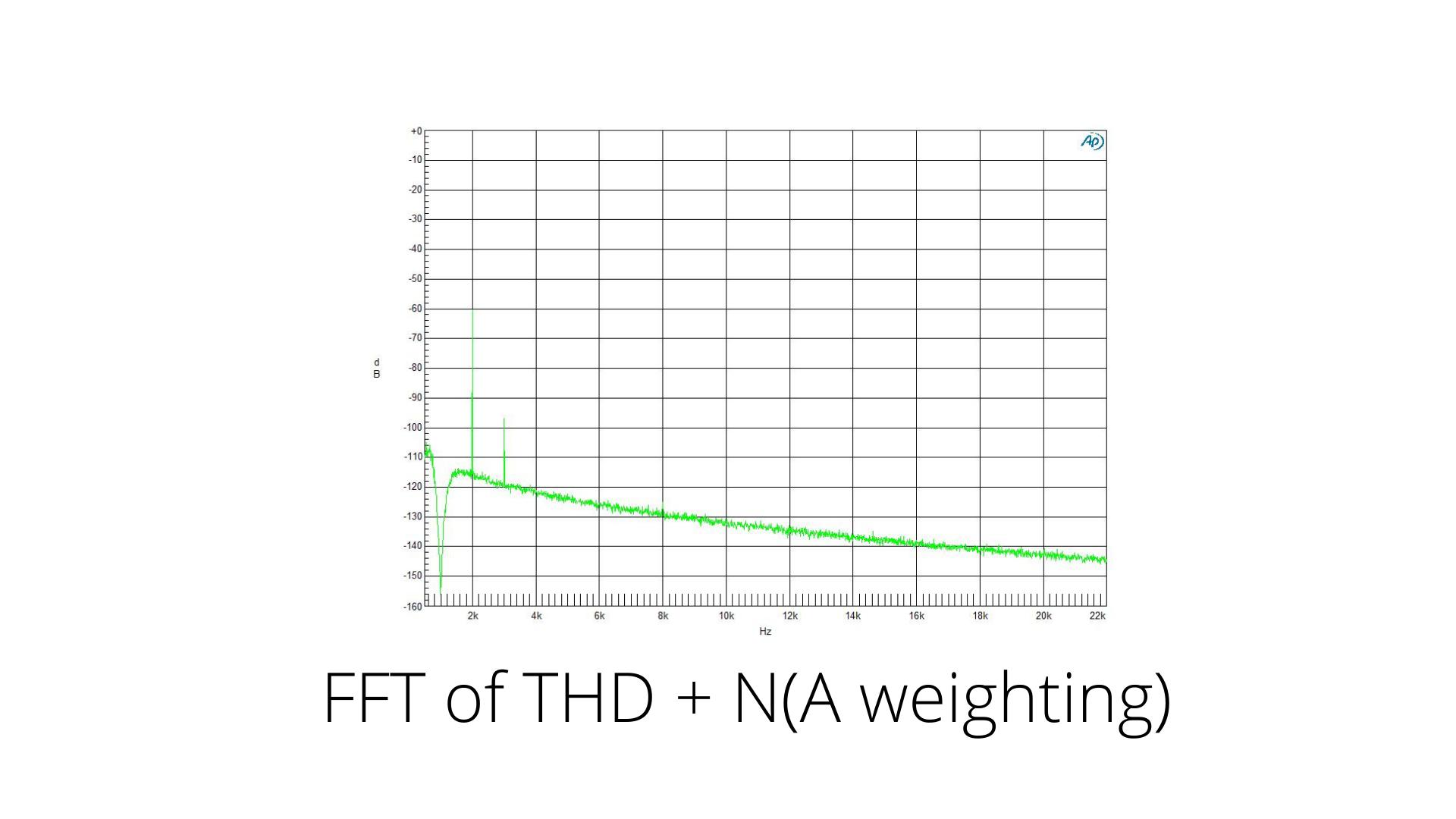 FFT of THD + N(A weighting) 클래식 포노 프리앰프 nagra 베스트 best top