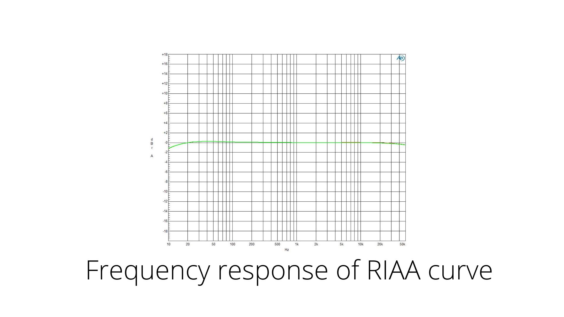 Frequency response of RIAA curve 클래식 포노 프리앰프 nagra best top